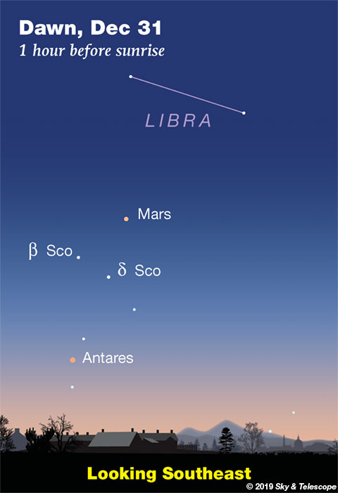 Mars and Antares at dawn, Dec. 31, 2019