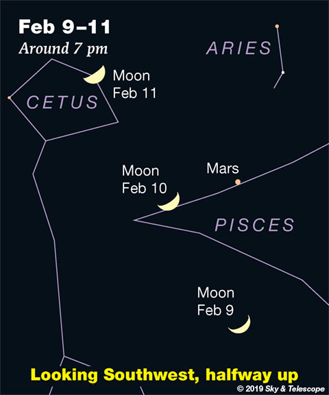 Moon and Mars, Feb. 9-11, 2019