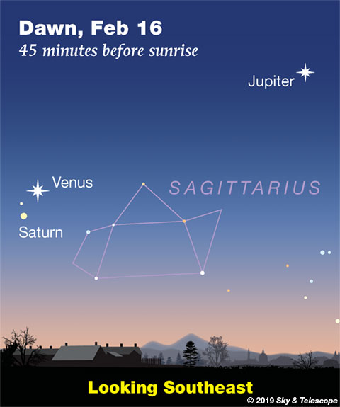 Venus, Jupiter, Saturn at dawn, Feb. 16, 2019