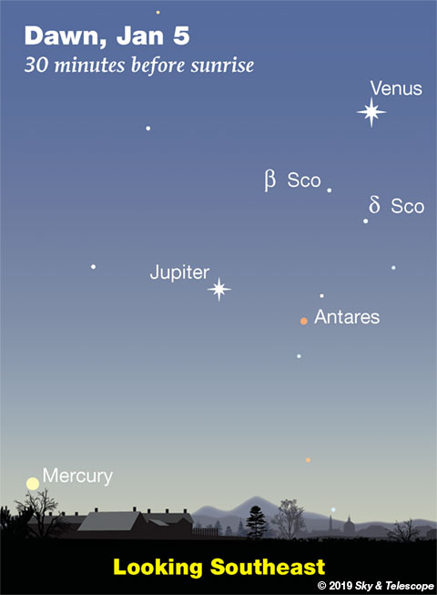 Venus, Jupiter, Mercury, Antares in the dawn of Jan. 5, 2019