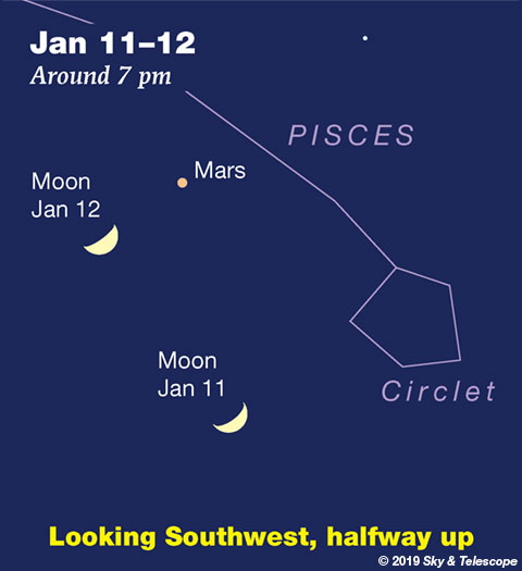 Moon and Mars, Jan. 11-12, 2019
