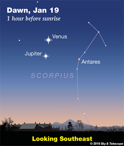Venus, Jupiter, Antares at dawn, Jan. 19, 2018