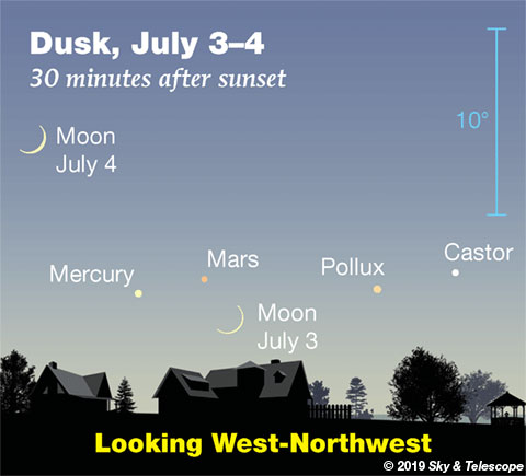 Moon, Mercury, Mars, Pollux, Castor very low at dusk, July 3-4, 2019