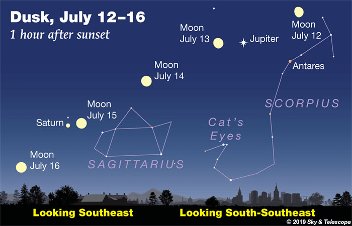 Moon, Jupiter, Saturn, July 12-16, 2019
