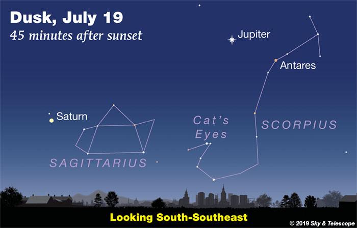 Jupiter and Saturn at nightfall, mid-July 2019