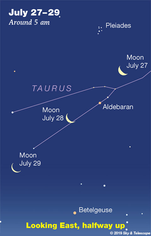 Moon in Taurus with Aldebaran, July 27-29, 2019