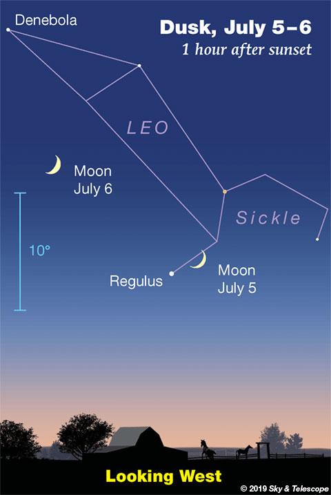 Moon under Leo, July 5-6, 2019