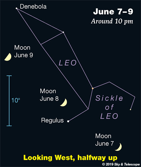 Moon in Leo, June 7-9, 2019