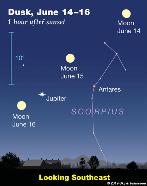 Moon, Jupiter, Antares June 14-16, 2019