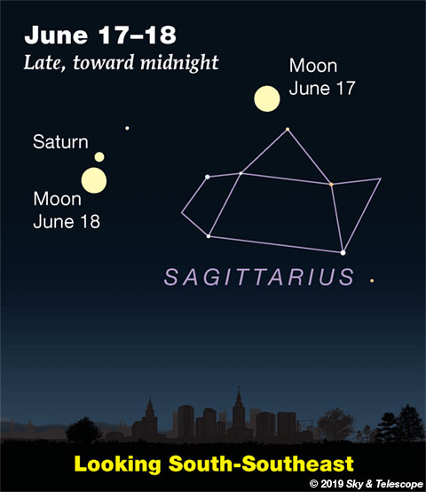 Moon and Saturn, June 17-18, 2019