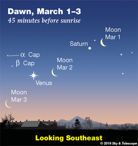 Moon, Saturn, Venus, March 1-3, 2019