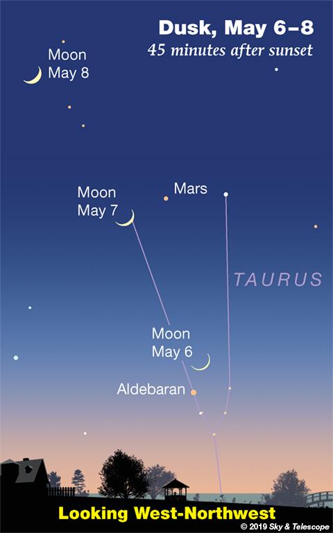 Evening Moon, Aldebaran, Mars, May 6-8, 2019
