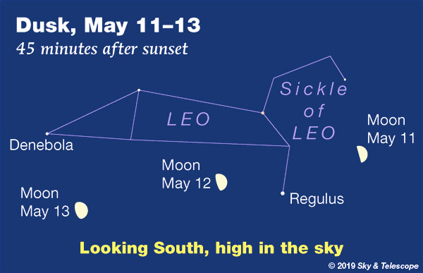 Moon under Leo, May 11-13, 2019