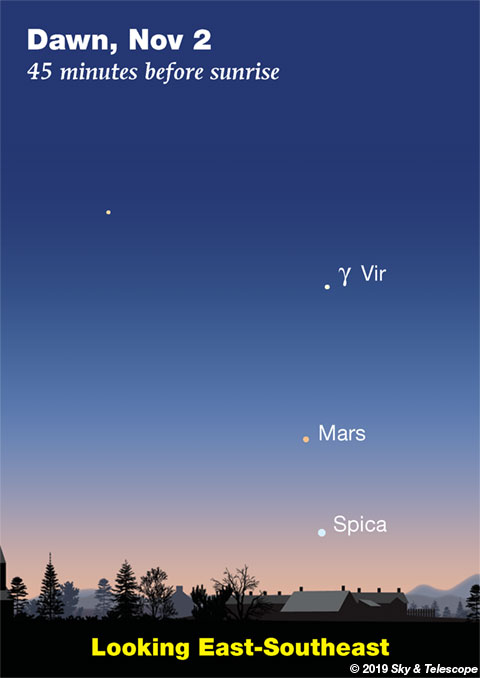 Mars and Spica low in the dawn, early November 2019