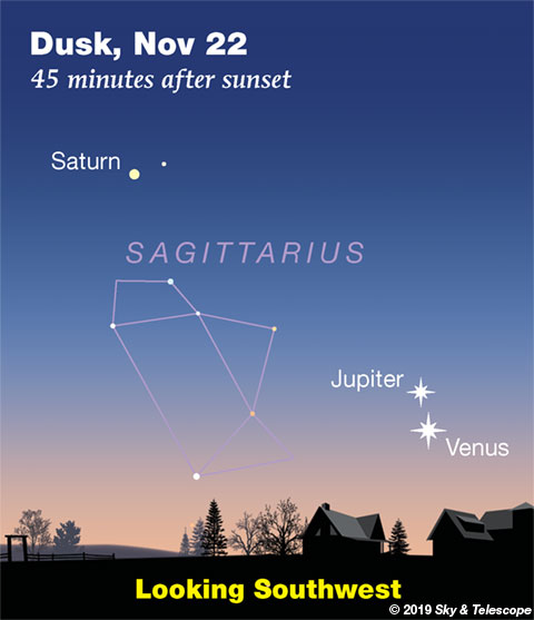 Jupiter, Venus, and Saturn in twilight, Nov. 22, 2019
