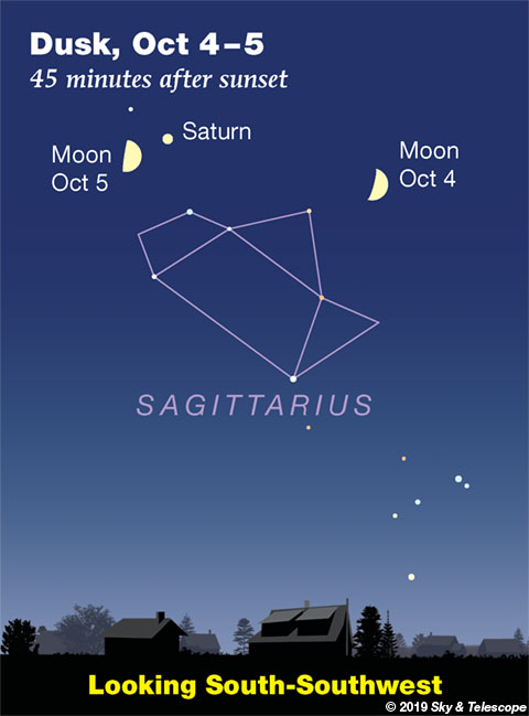 Moon and Saturn, Oct. 4-5, 2019