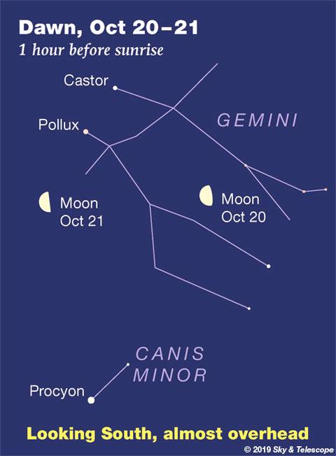 Waning Moon in Gemini at dawn, Oct. 20-21, 2019