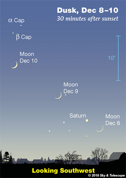 Twilight crescent Moon, Dec 8-10, 2018