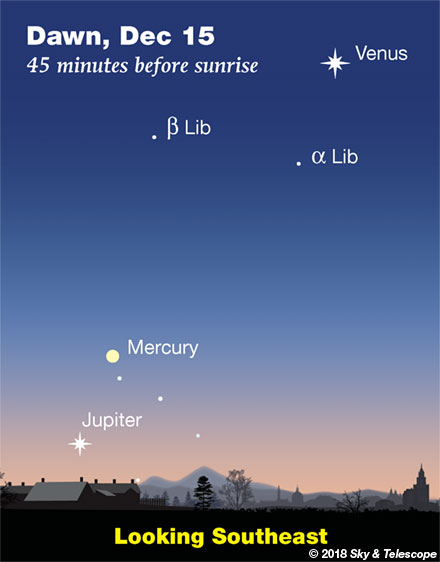 Venus, Mercury, and Jupiter in early dawn, Dec. 15, 2018