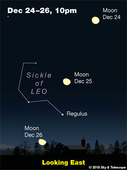 Moon and Regulus in Leo, Dec. 25, 2018