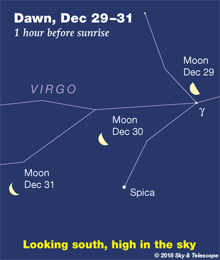 Moon crossing Virgo at dawn, Dec 29-31, 2018