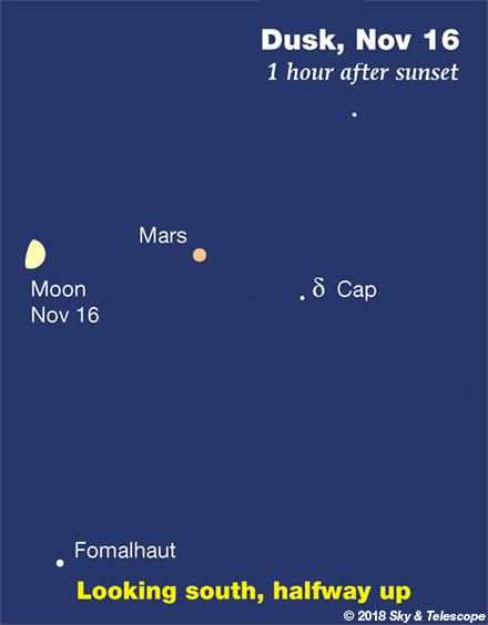 Moon, Mars, Fomalhaut Nov. 16, 2018