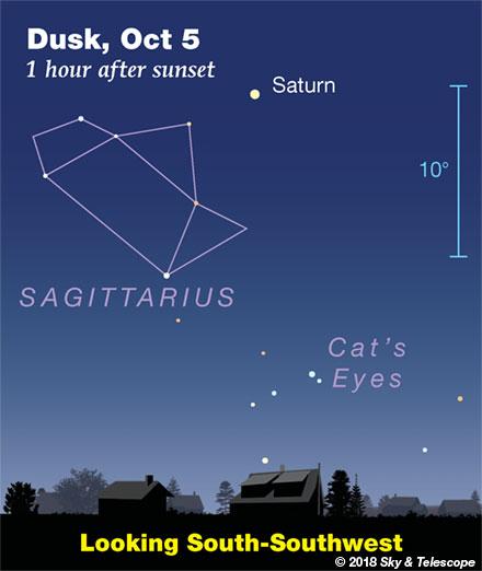 Saturn and Sagittarius at nightfall, early October 2018
