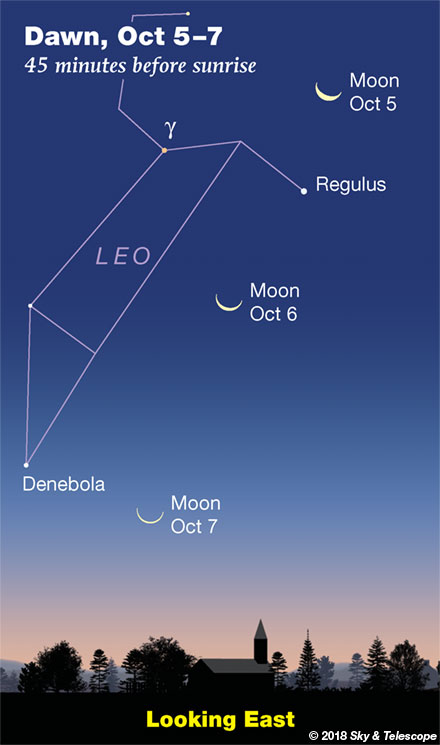 Crescent Moon and Leo at dawn, Oct. 5-7, 2018