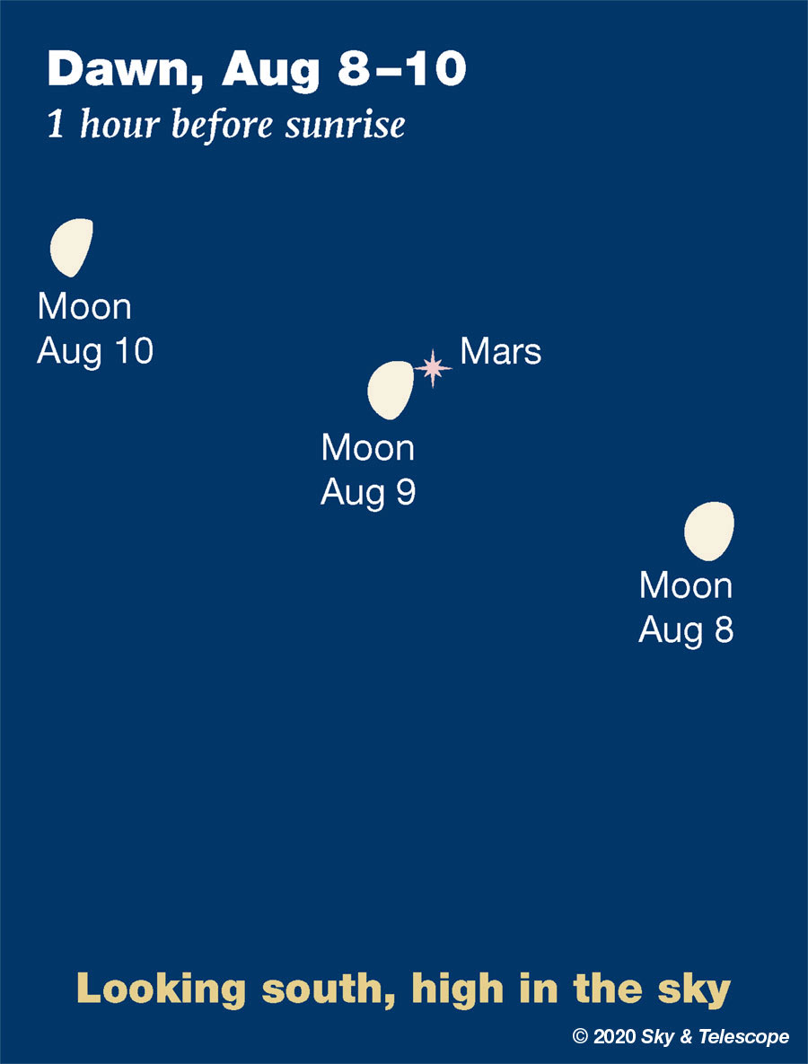 Moon with Mars at dawn, Aug. 9, 2020