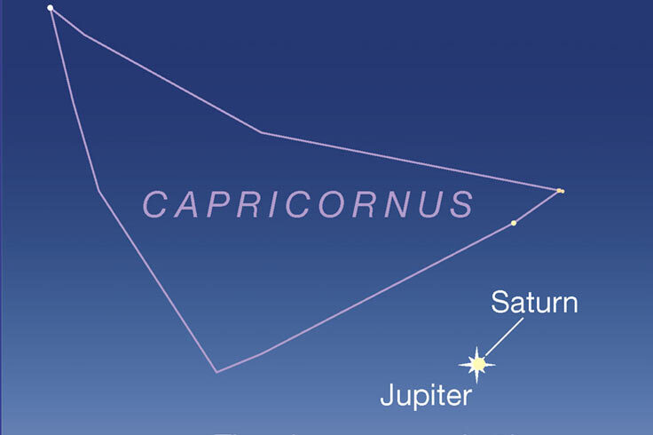 Jupiter and Saturn in conjunction at dusk, Dec 21, 2020