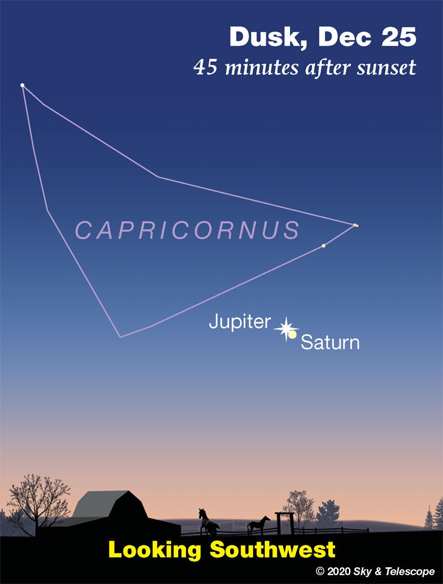 Jupiter and Saturn low in the southwest at dusk, Dec. 25, 2020