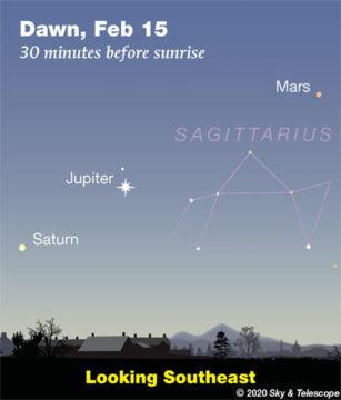Mars, Jupiter, Saturn in early dawn, Feb. 15, 2020
