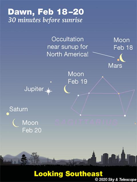 Moon, Mars, Jupiter, Saturn at dawn, Feb. 18-20, 2020