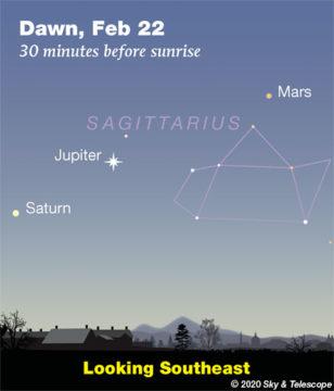 Mars, Jupiter, Saturn at dawn, Feb. 22, 2020