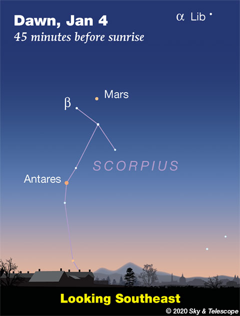 Mars and Antares at dawn, Jan. 4, 2020.