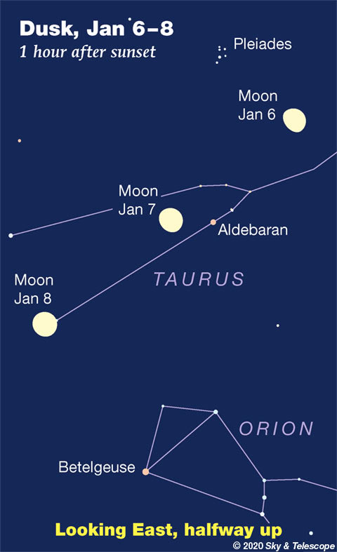 Moon crossing Taurus, Jan 6-8, 2020