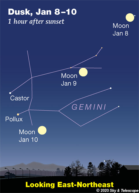 Moon crossing Gemini, Jan. 9-10, 2020