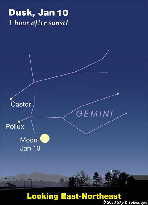 Full Moon in Gemini, Jan 10, 2020
