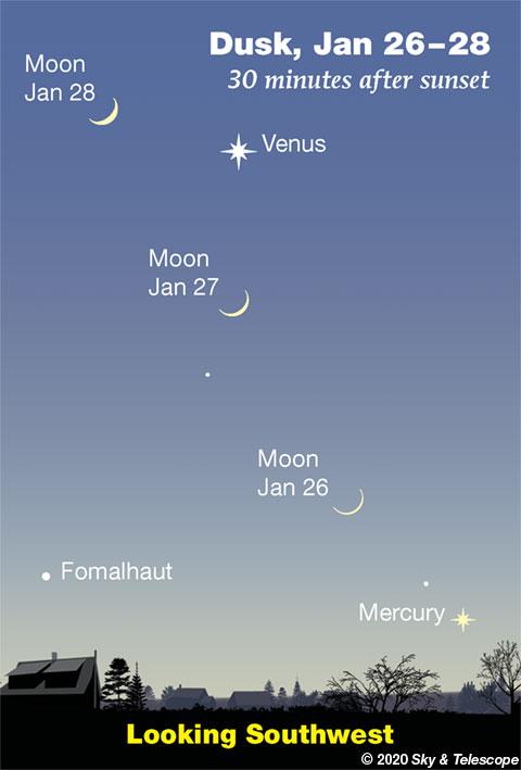 Moon and Venus in twilight, Jan. 26-28, 2020