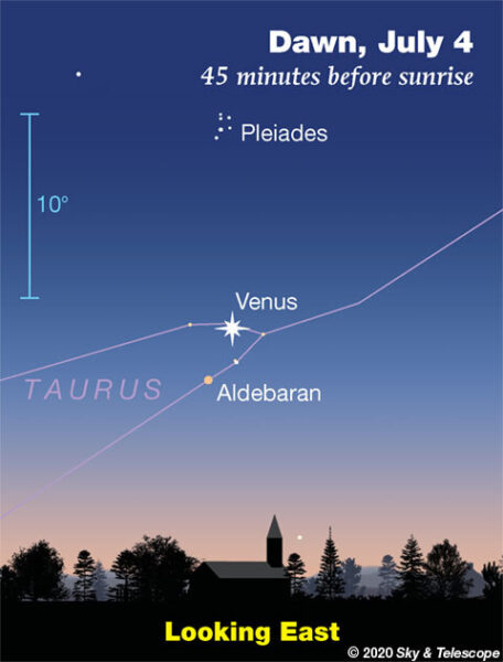 July 4 dawn sky chart with Venus and Aldebaran