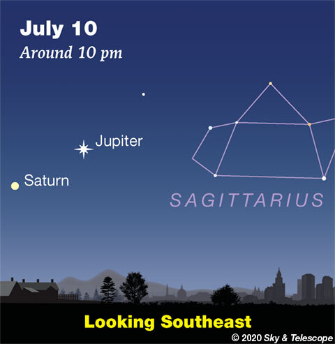 july 10 star chart with Sagittarius, Jupiter, and Saturn