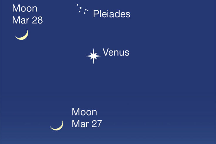 Moon passing Venus at dusk, March 26-28, 2020