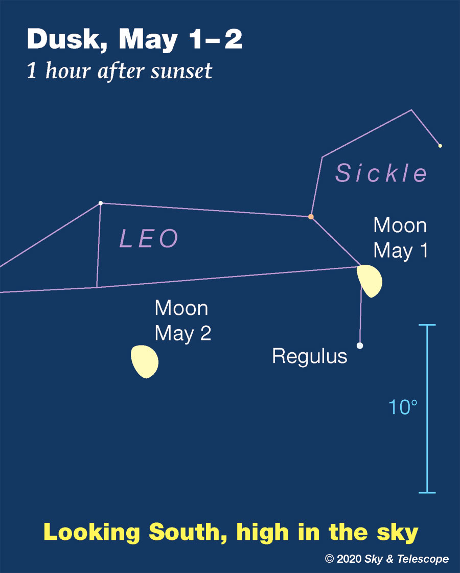 Moon crossing Leo, May 1-2, 2020