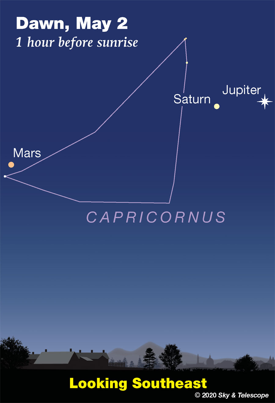 Jupiter, Saturn, Mars before dawn, early May 2020