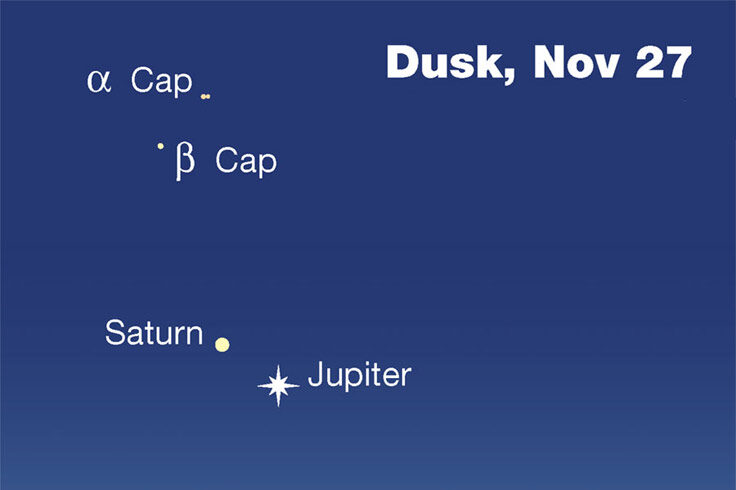 Jupiter, Saturn, and Capricornus double stars, late Nov 2020