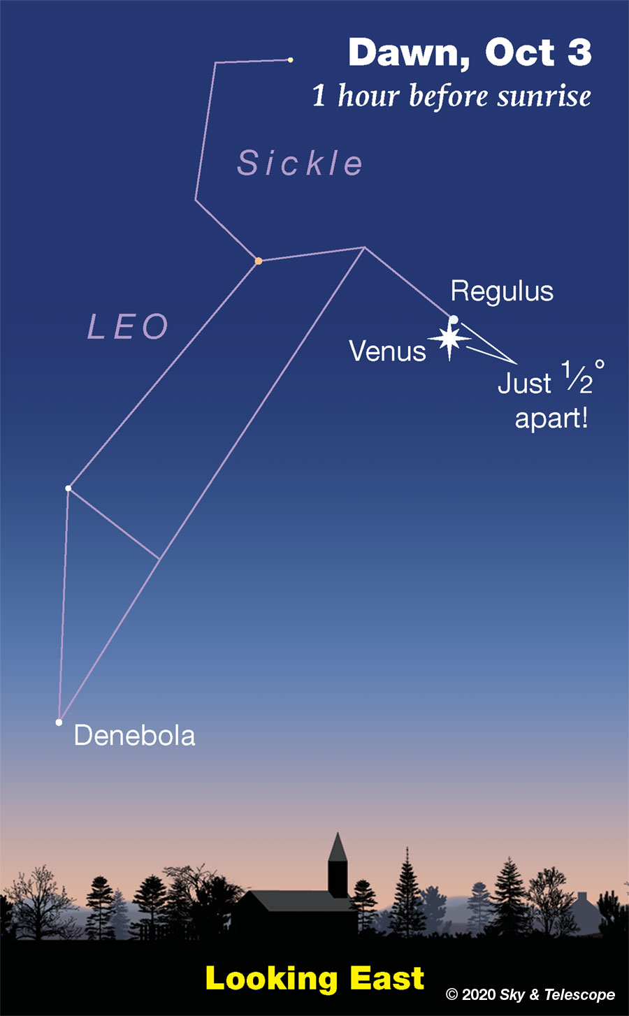 Venus and Regulus, Oct. 3