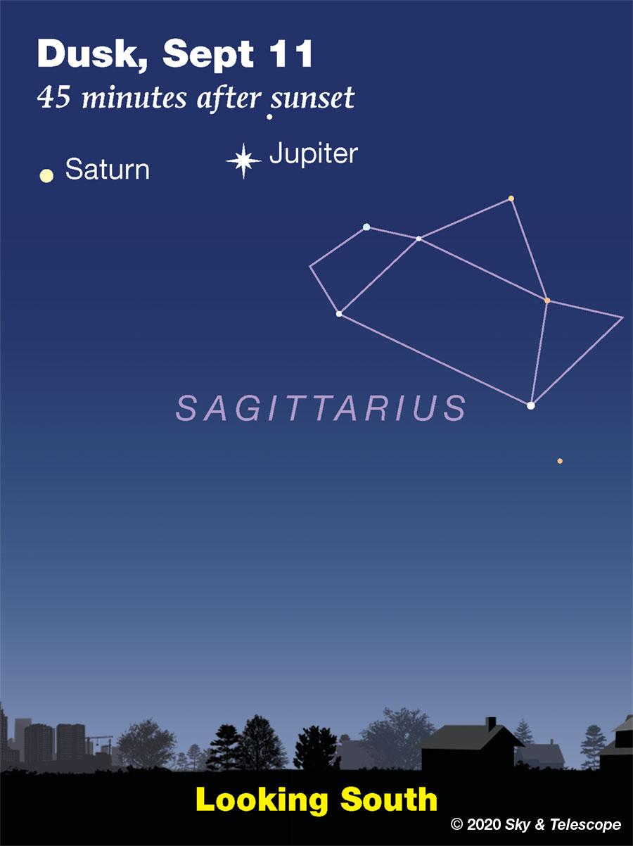 Jupiter and Saturn at dusk, mid-September 2020