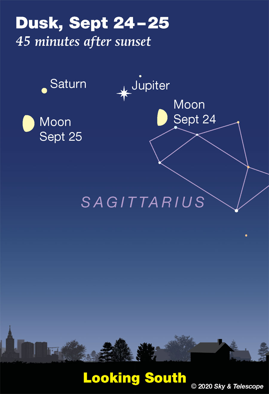 Moon with Jupiter and Saturn, Sept. 24-25, 2020