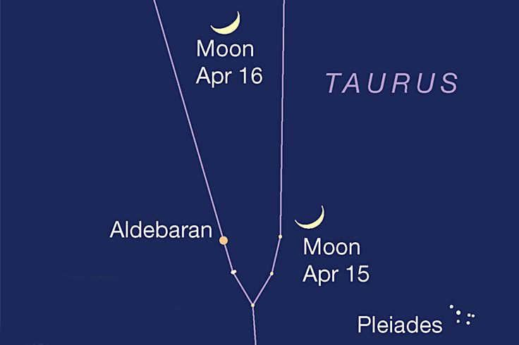 Crescent Moon with Aldebaran and Pleiades, April 15-16, 2021