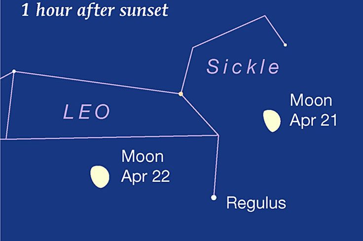 Moon crossing Leo, April 21-22, 2021